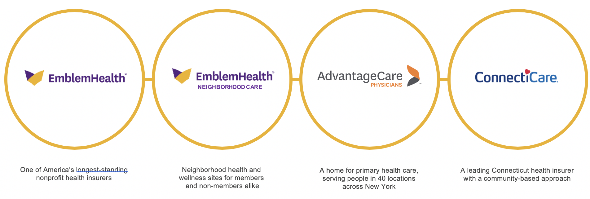 EmblemHealth Announces Initiatives to Reduce Prior ...
